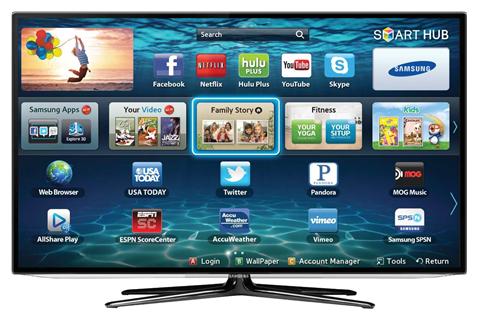 Những điều cần biết khi sử dụng Smart Tivi Samsung