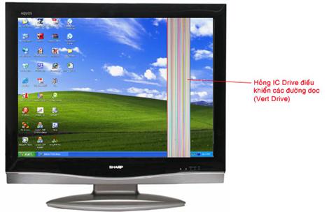Tivi Samsung bị sọc ngang dọc màn hình